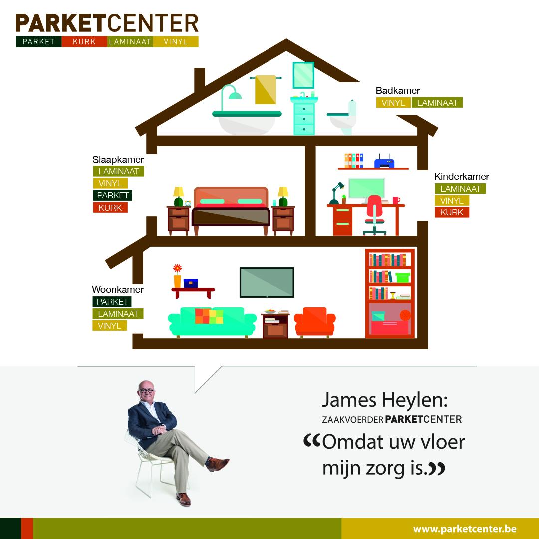 Parketcenter infographic vloeren mobiel